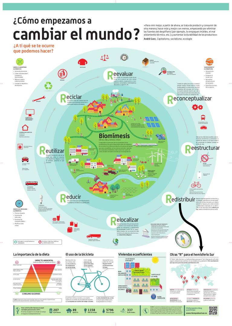 como-cambiar-el-mundo-contra-poster (1)