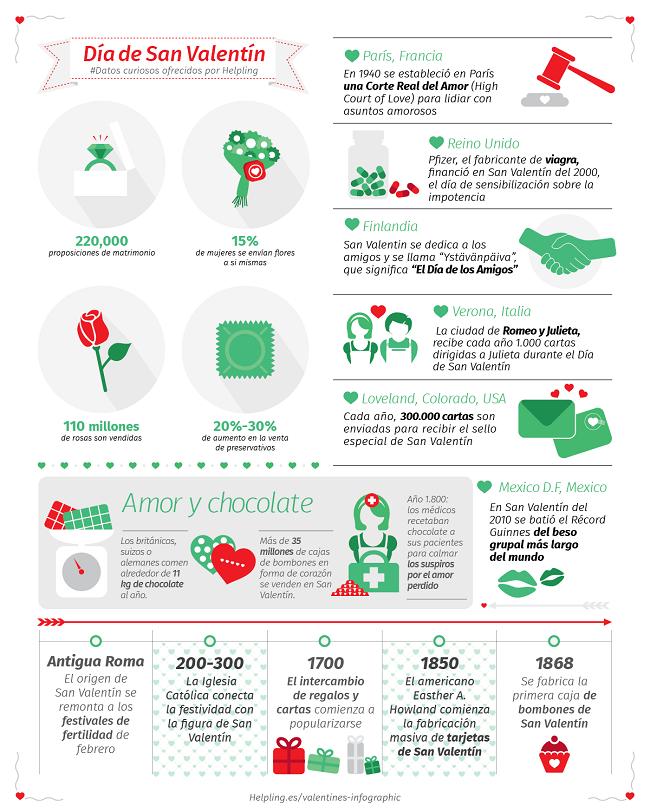 Infografía-con-datos-curiosos-sobre-el-Día-de-San-Valentín1